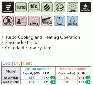 Климатик Sharp модел AY - AP9NR цена ,характеристики,