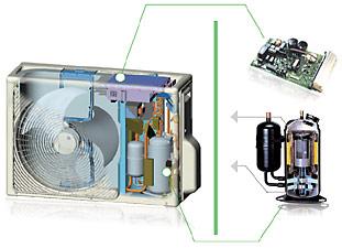 схема на инверторни климатици,Midea,Haier,Daikin,Mitsubishi,Sharp,HItachi,Panasonic,Samsung